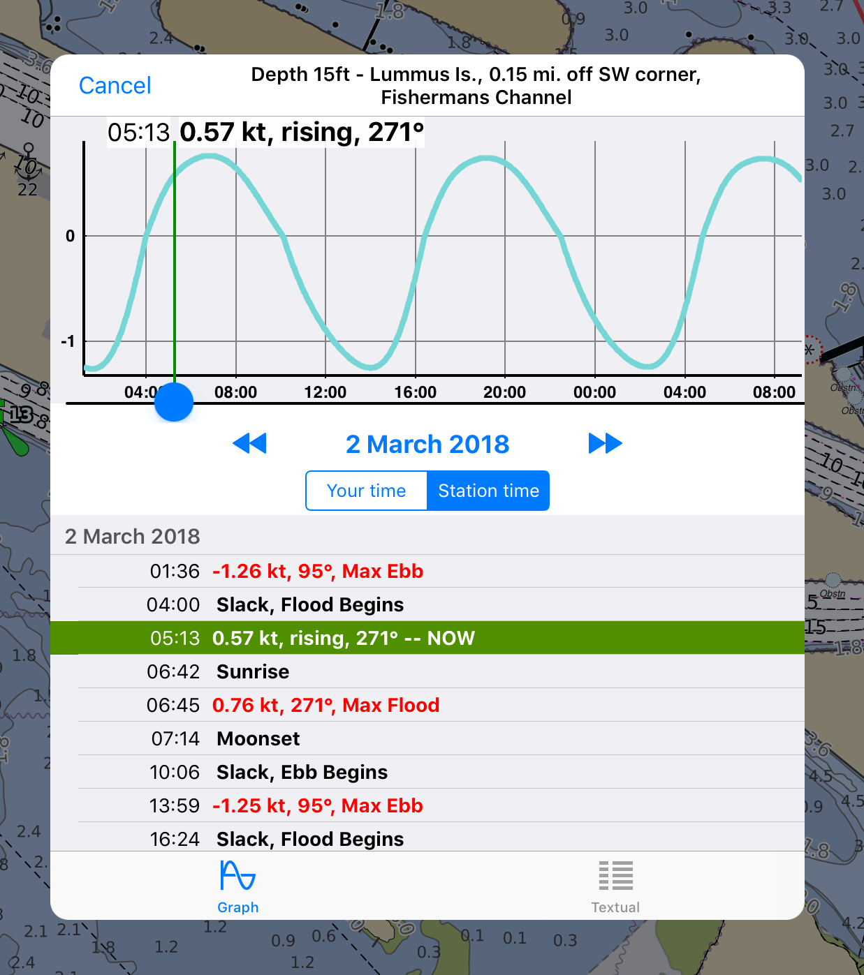 Aqua map ios marine navigation gps boating charts clicking on the right icon you will access the selected tide or current detailed page geenschuldenfo Images